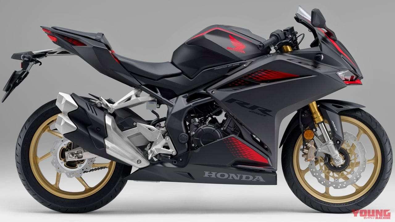 Honda CBR250RR 2020 Matte Gun Powder Metallic